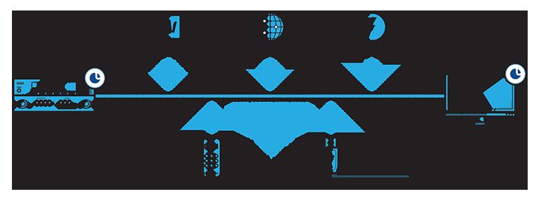 Audiovisuele HDBaseT Oplossingen