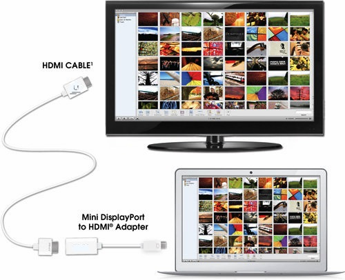 Macbook – Geluid over HDMI poort via Mini DisplayPort (Thunderbolt)