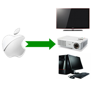 Mac, Macbook, Macbook Pro, Macbook Air of PowerBook G4 aansluiten op TV, Beamer of PC